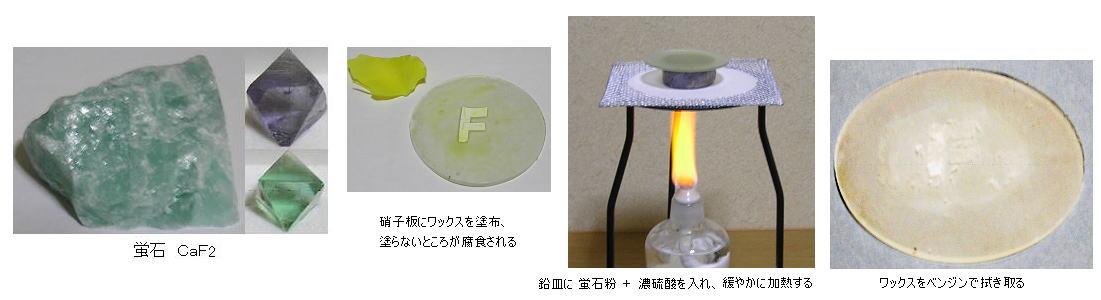 鉱物の化学実験