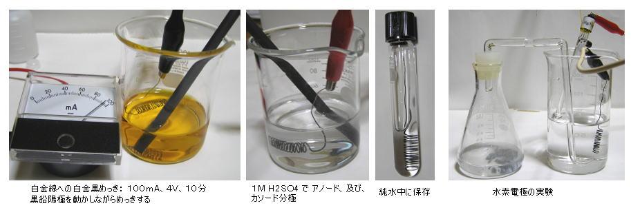 めっきの実験