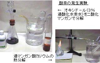水 水素 過 マンガン 酸化 酸化
